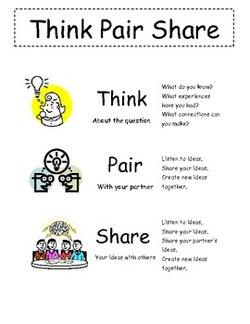 Printables Think Pair Share Worksheet think pair share strategies for students an error occurred