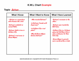 photo about Kwl Chart Printable titled KWL Chart - Techniques for College students